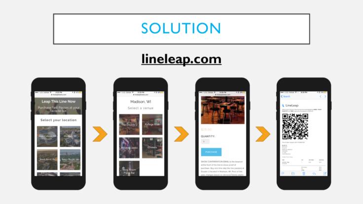 lineleap